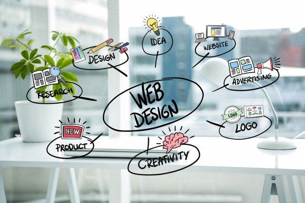 web-design-concepts-sans-borne-web-solutions